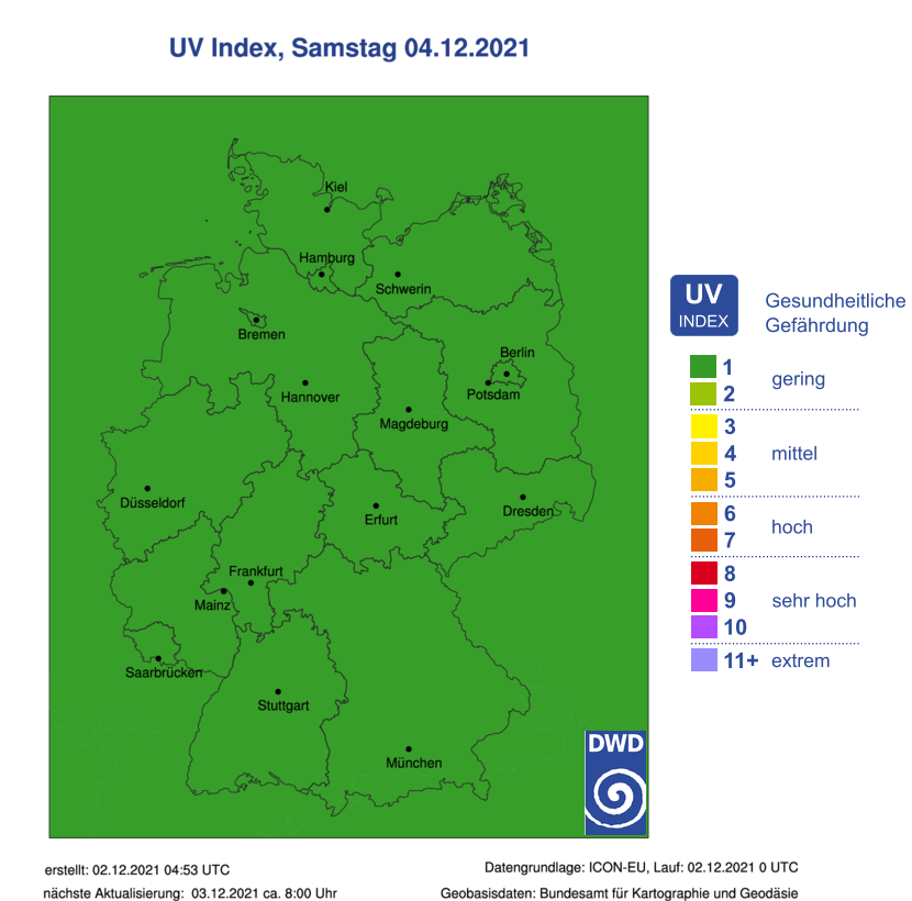 UV Strahlung